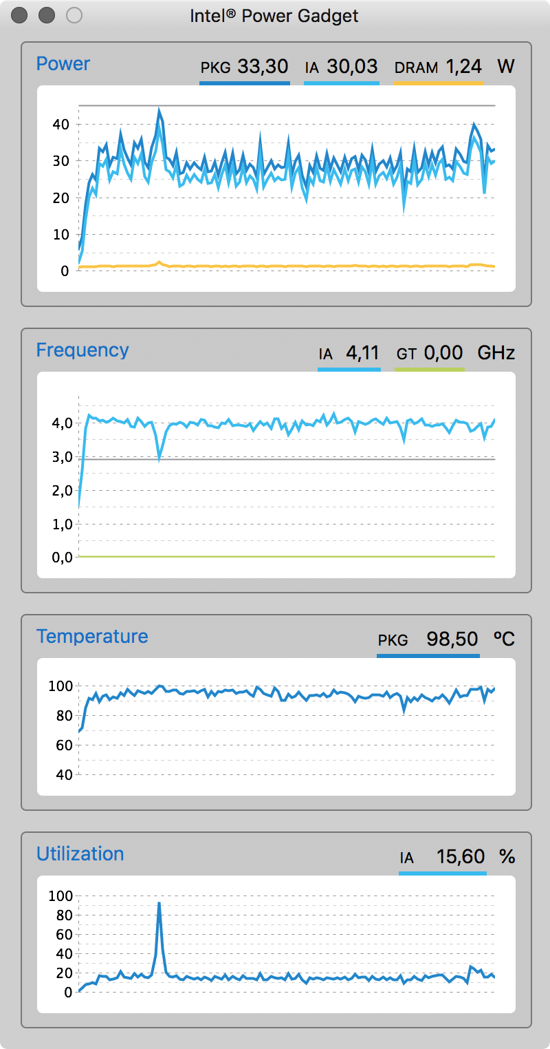 Intel Power Gadget screenshot showing CPU frequency and utilization during a build of the Swift compiler  - intel power gadget swift build mbp 2018 0min 800px - The 2018 Macbook Pro – Ole Begemann