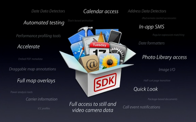 Slide: New APIs in iPhone OS 4.0