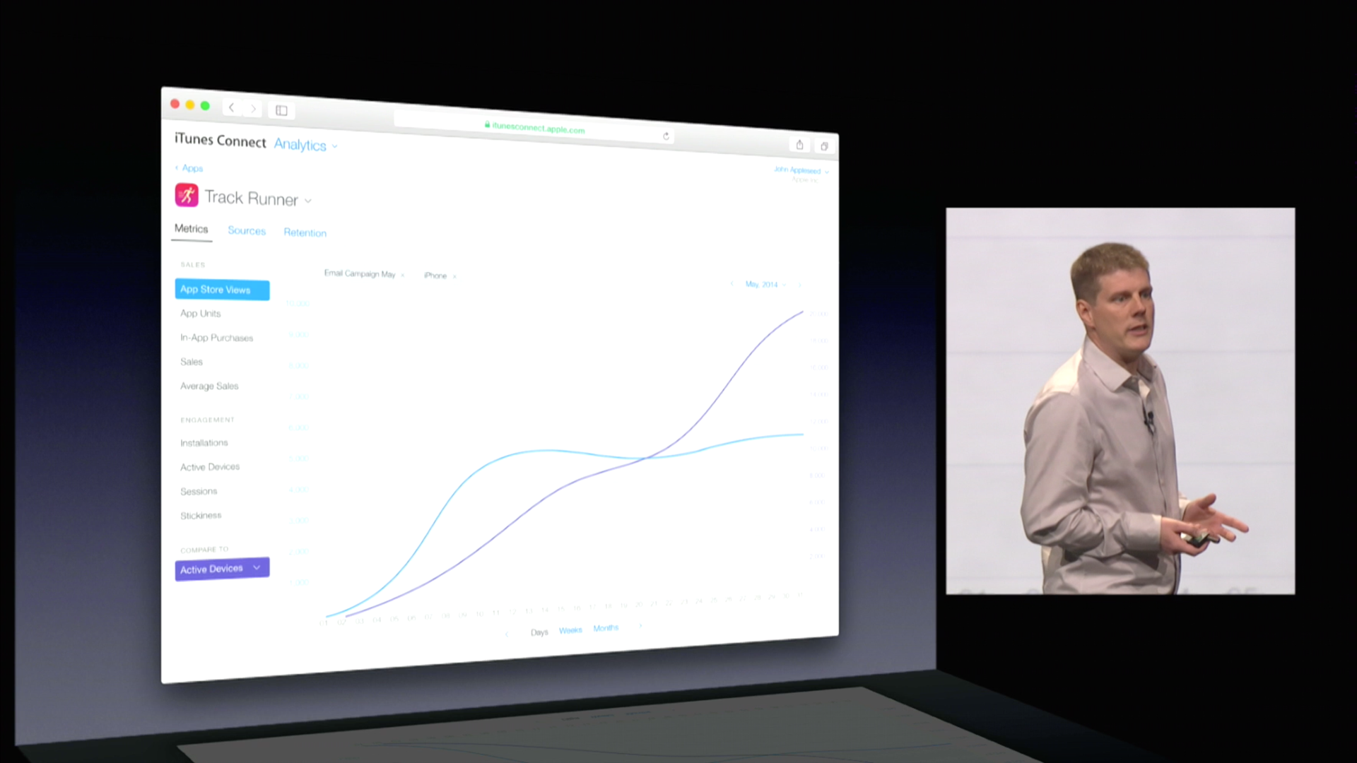 Slide from the Platforms State of the Union session at WWDC 2014 presenting app analytics in iTunes Connect